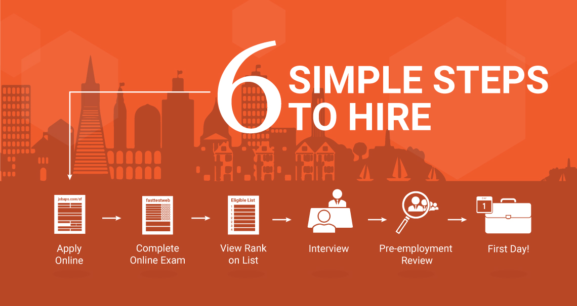 6 Steps to Hire